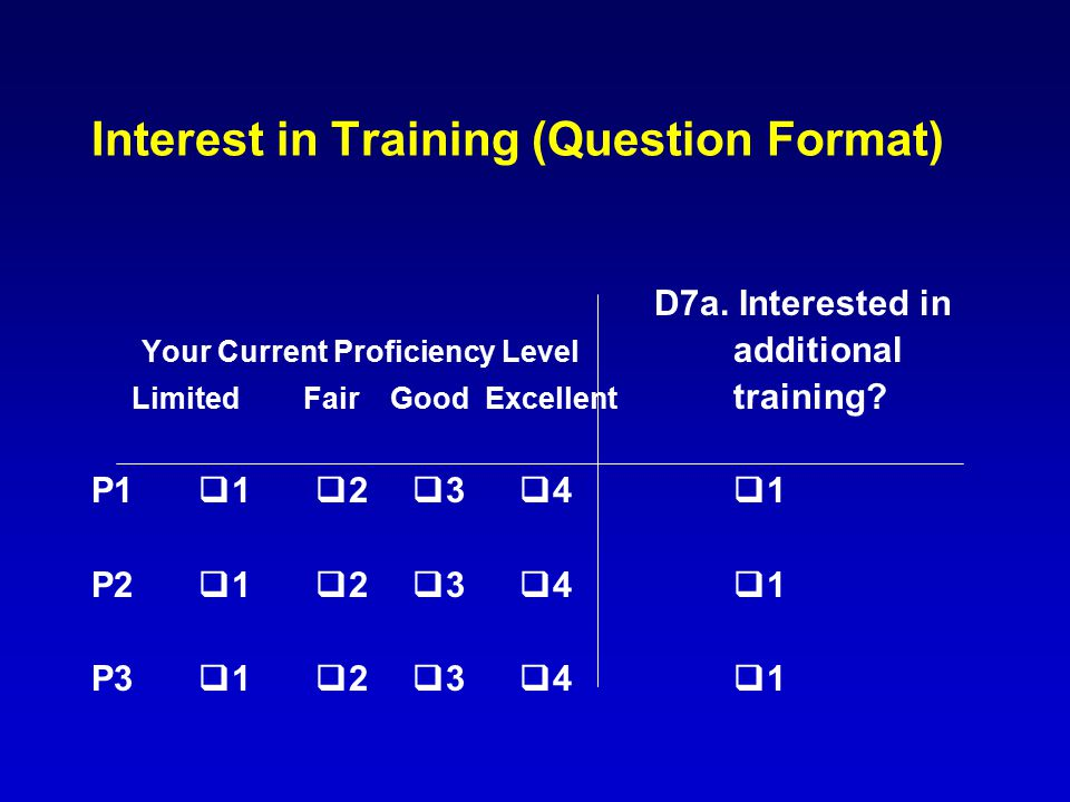 Interest in Training (Question Format) D7a. Interested in Your Current Proficiency Level additional Limited Fair Good Excellent training? P1  1  2 