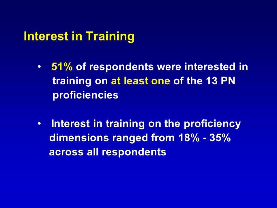 Interest in Training 51% of respondents were interested in training on at least one of the 13 PN proficiencies Interest in training on the proficiency