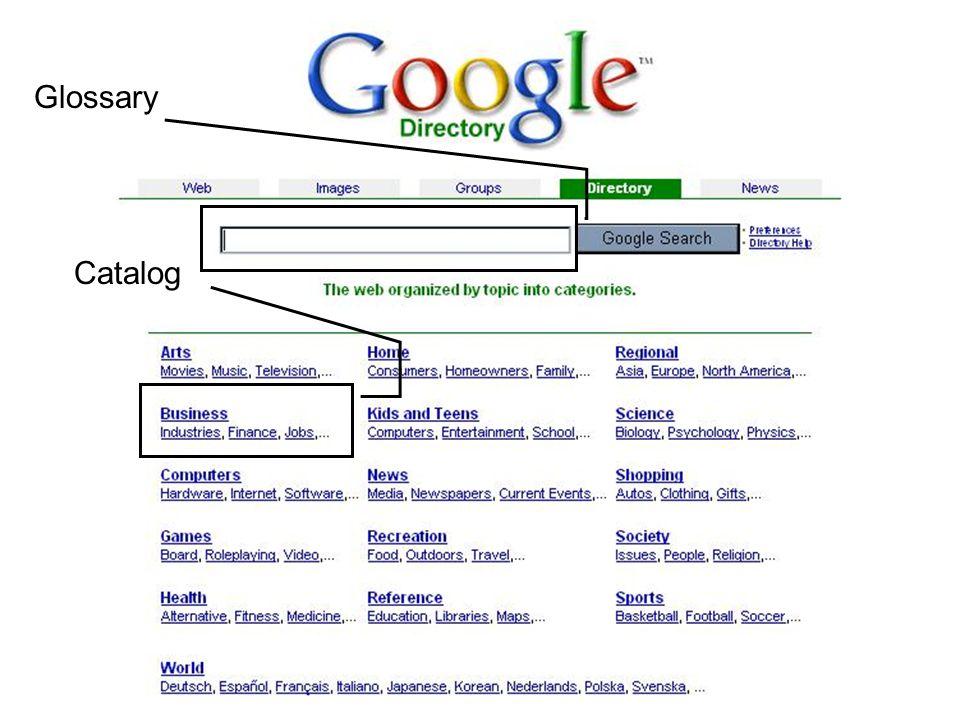 Catalog Glossary