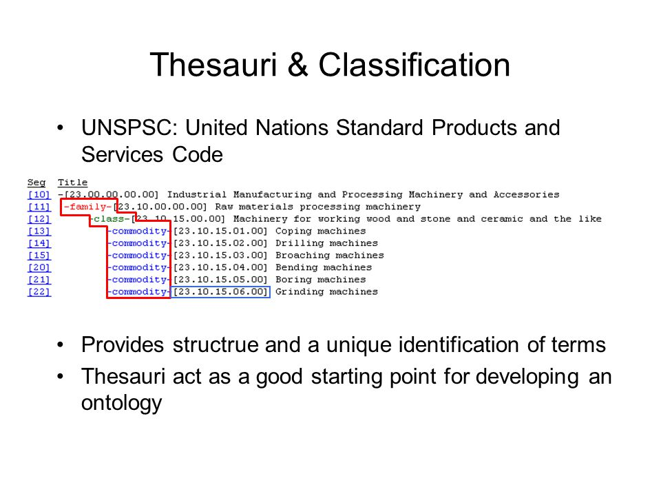 Thesauri & Classification UNSPSC: United Nations Standard Products and Services Code Provides structrue and a unique identification of terms Thesauri act as a good starting point for developing an ontology