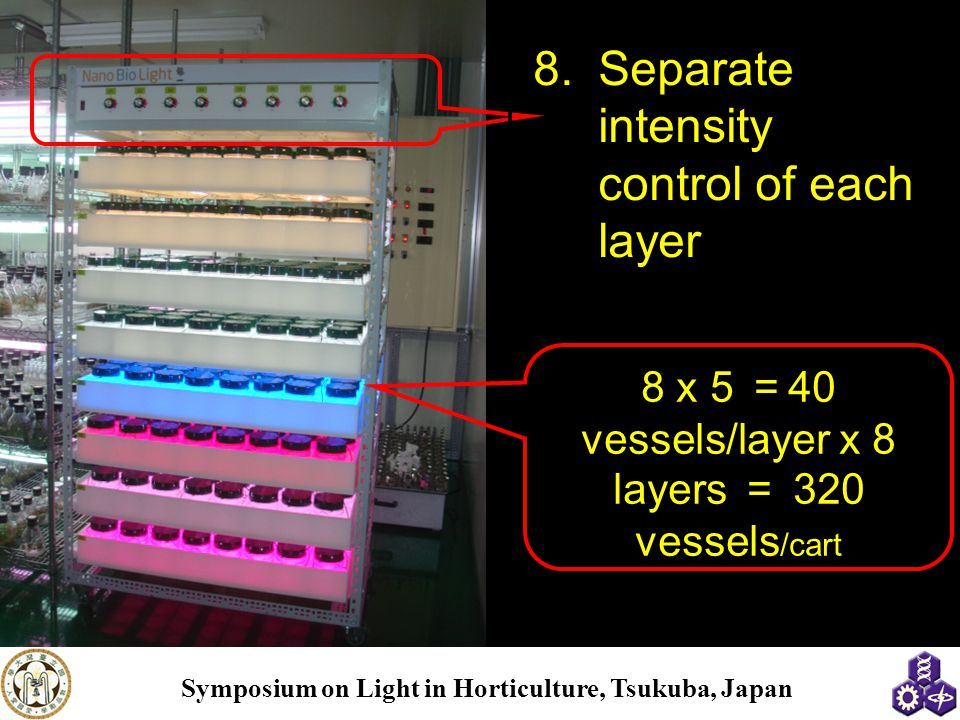 Symposium on Light in Horticulture, Tsukuba, Japan 8.Separate intensity control of each layer 8 x 5 = 40 vessels/layer x 8 layers = 320 vessels /cart