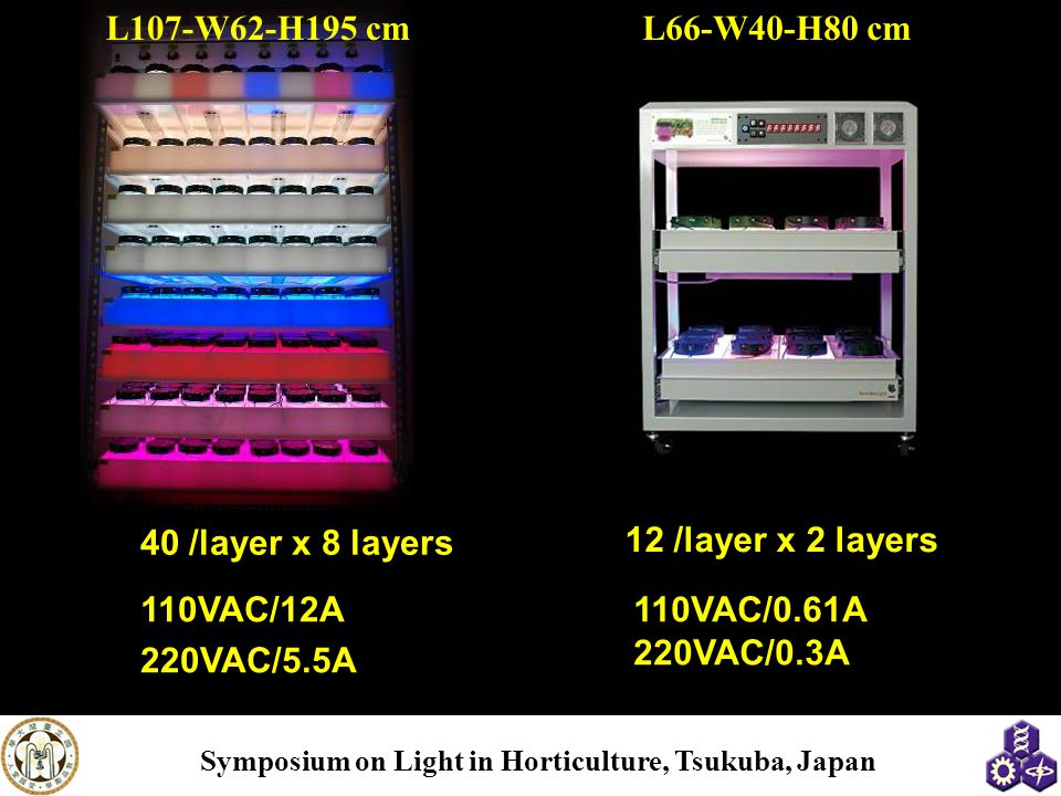 Symposium on Light in Horticulture, Tsukuba, Japan L66-W40-H80 cmL107-W62-H195 cm 110VAC/12A 220VAC/5.5A 110VAC/0.61A 220VAC/0.3A 40 /layer x 8 layers 12 /layer x 2 layers