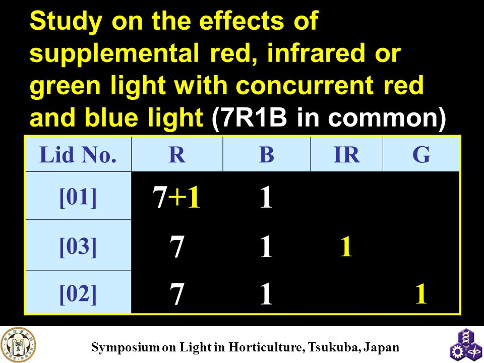 Symposium on Light in Horticulture, Tsukuba, Japan Study on the effects of supplemental red, infrared or green light with concurrent red and blue light (7R1B in common) Lid No.RBIRG [01] 7+11 [03] 71 1 [02] 71 1