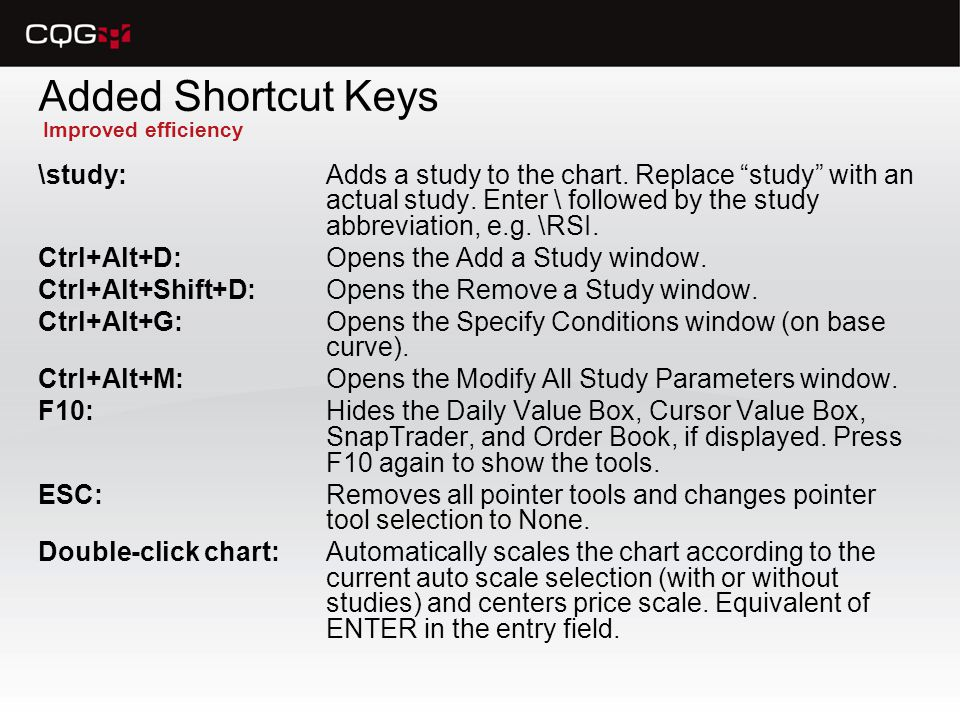 Added Shortcut Keys \study:Adds a study to the chart.