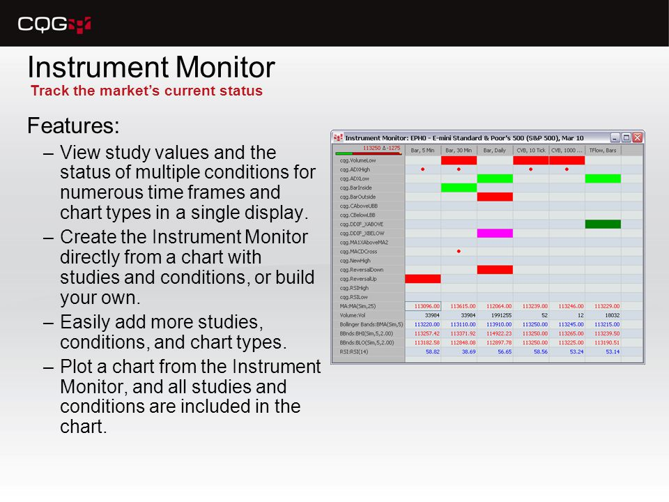Instrument Monitor Features: –View study values and the status of multiple conditions for numerous time frames and chart types in a single display.