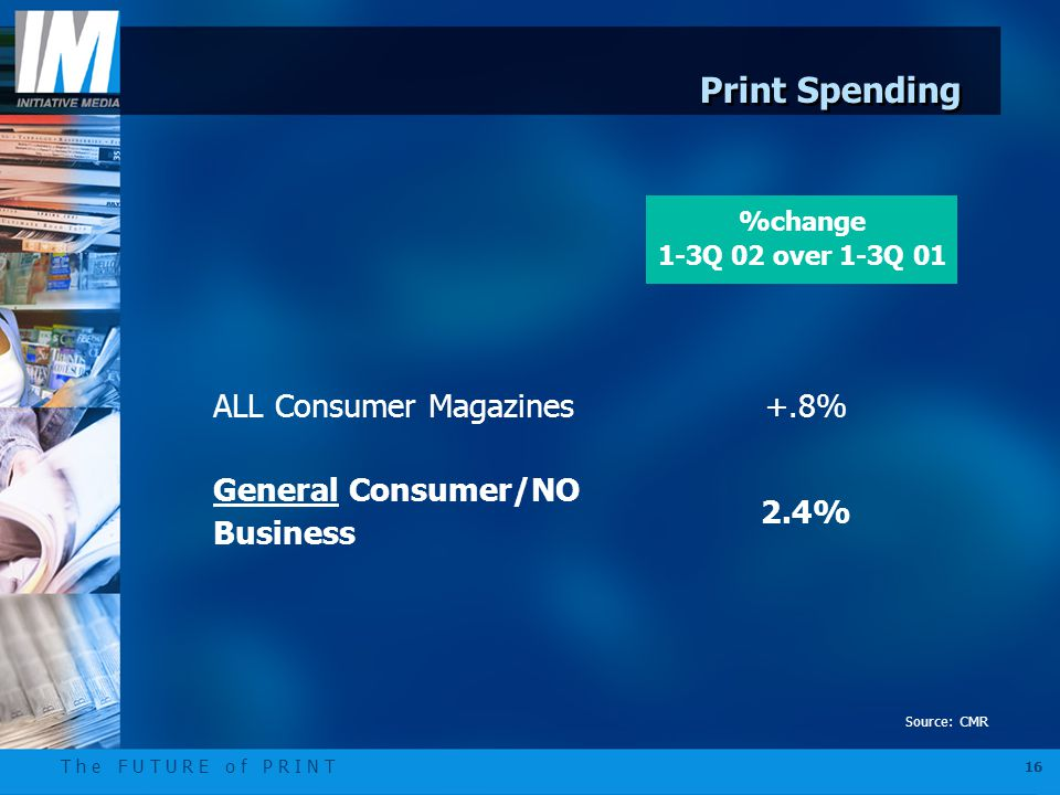 T h e F U T U R E o f P R I N T 16 Print Spending +.8%ALL Consumer Magazines 2.4% General Consumer/NO Business %change 1-3Q 02 over 1-3Q 01 Source: CMR