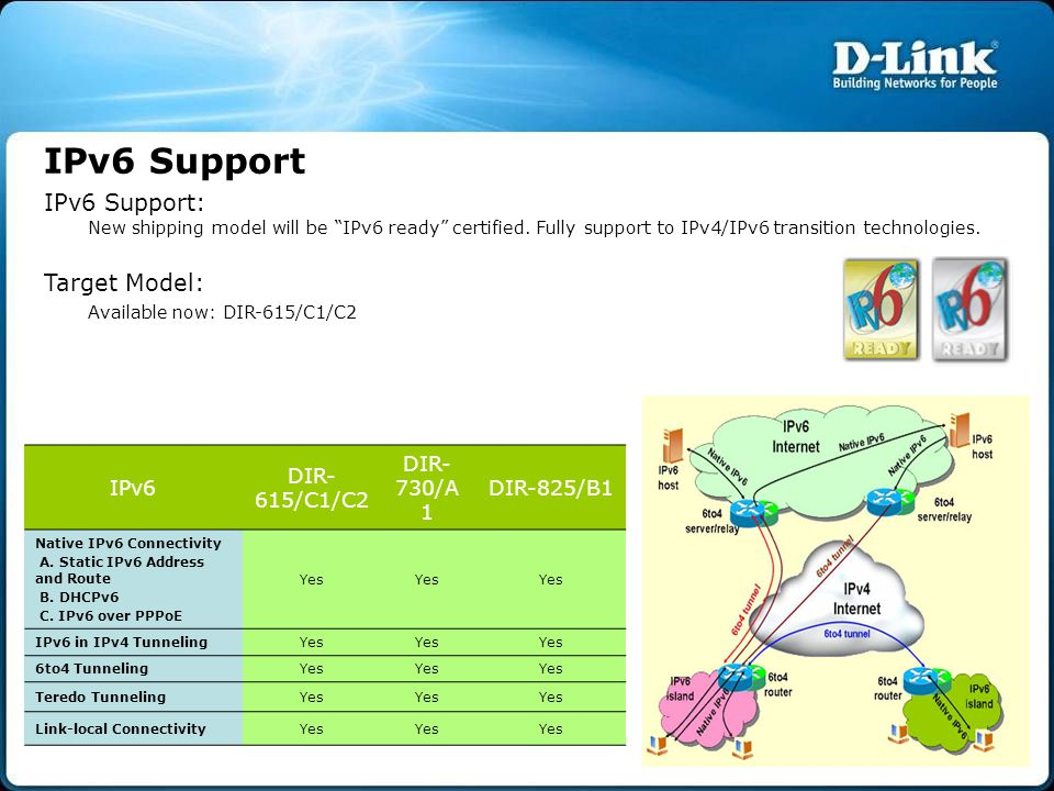 """IPv6 Support: New shipping model will be """"IPv6 ready"""" certified. Fully support to IPv4/IPv6 transition technologies. Target Model: Available now: DIR-"""