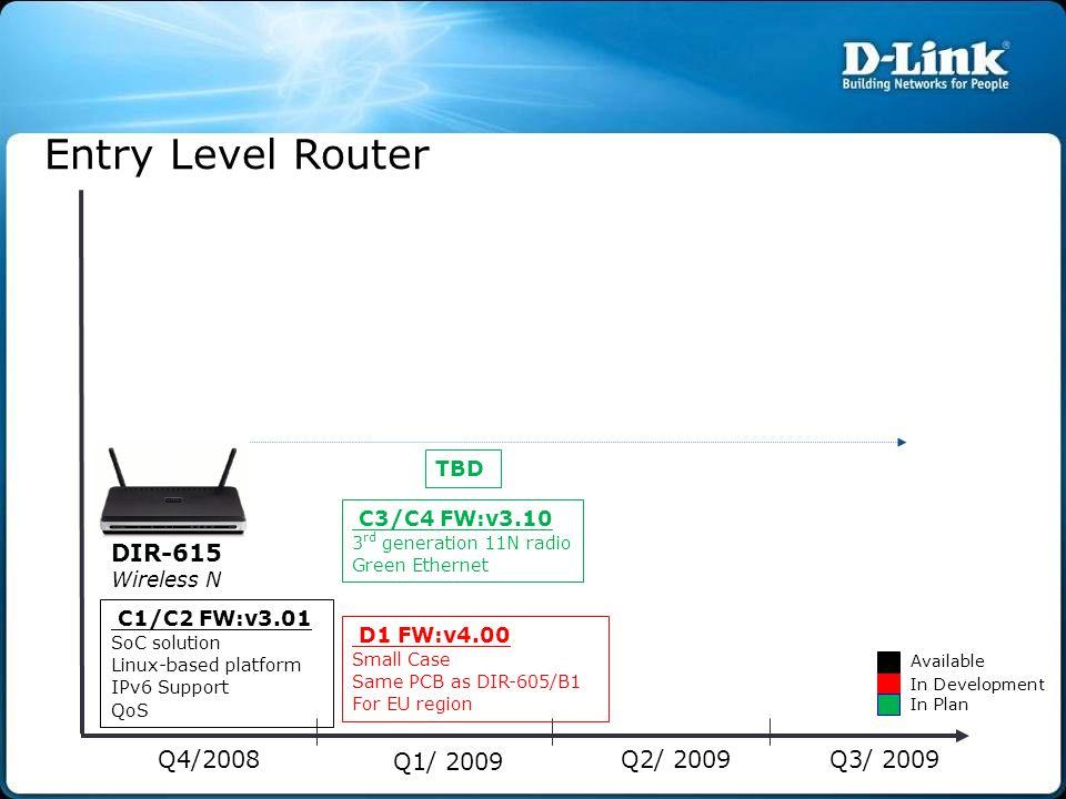 Q4/2008 Q1/ 2009 Q2/ 2009Q3/ 2009 C1/C2 FW:v3.01 SoC solution Linux-based platform IPv6 Support QoS C3/C4 FW:v3.10 3 rd generation 11N radio Green Eth