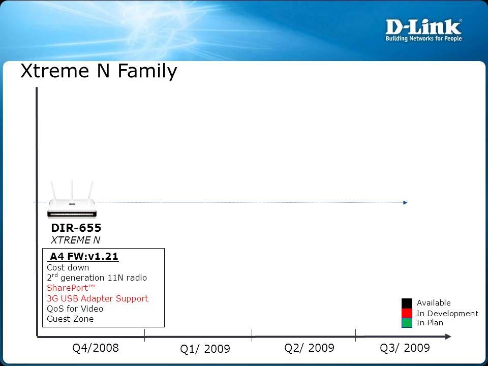 DIR-655 XTREME N Q4/2008 Q1/ 2009 Q2/ 2009Q3/ 2009 Xtreme N Family A4 FW:v1.21 Cost down 2 rd generation 11N radio SharePort™ 3G USB Adapter Support Q