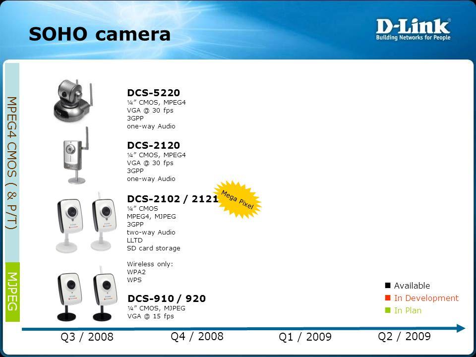 """Mega Pixel DCS-2120 ¼"""" CMOS, MPEG4 VGA @ 30 fps 3GPP one-way Audio DCS-910 / 920 ¼"""" CMOS, MJPEG VGA @ 15 fps DCS-5220 ¼"""" CMOS, MPEG4 VGA @ 30 fps 3GPP"""