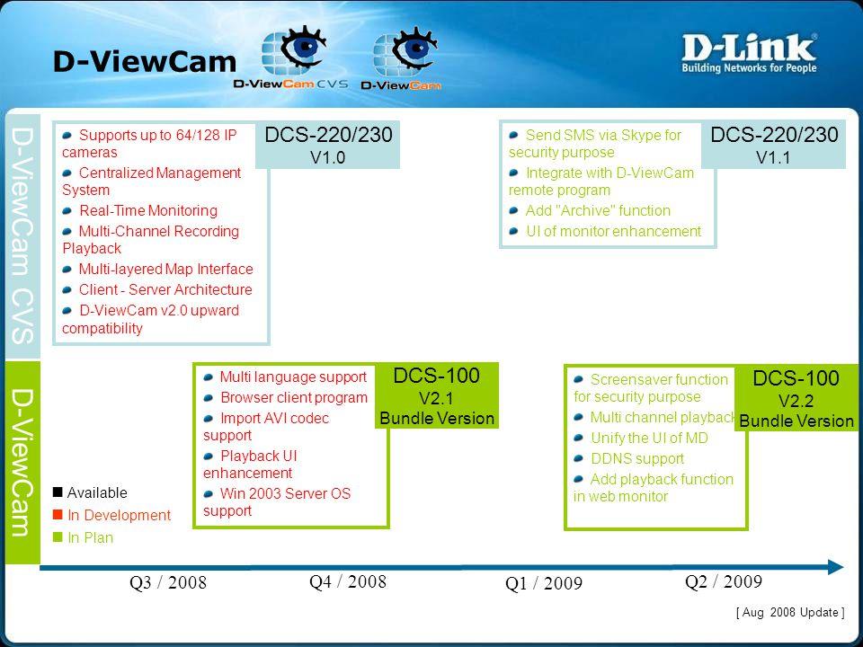 Multi language support Browser client program Import AVI codec support Playback UI enhancement Win 2003 Server OS support D-ViewCam D-ViewCam CVS D-Vi