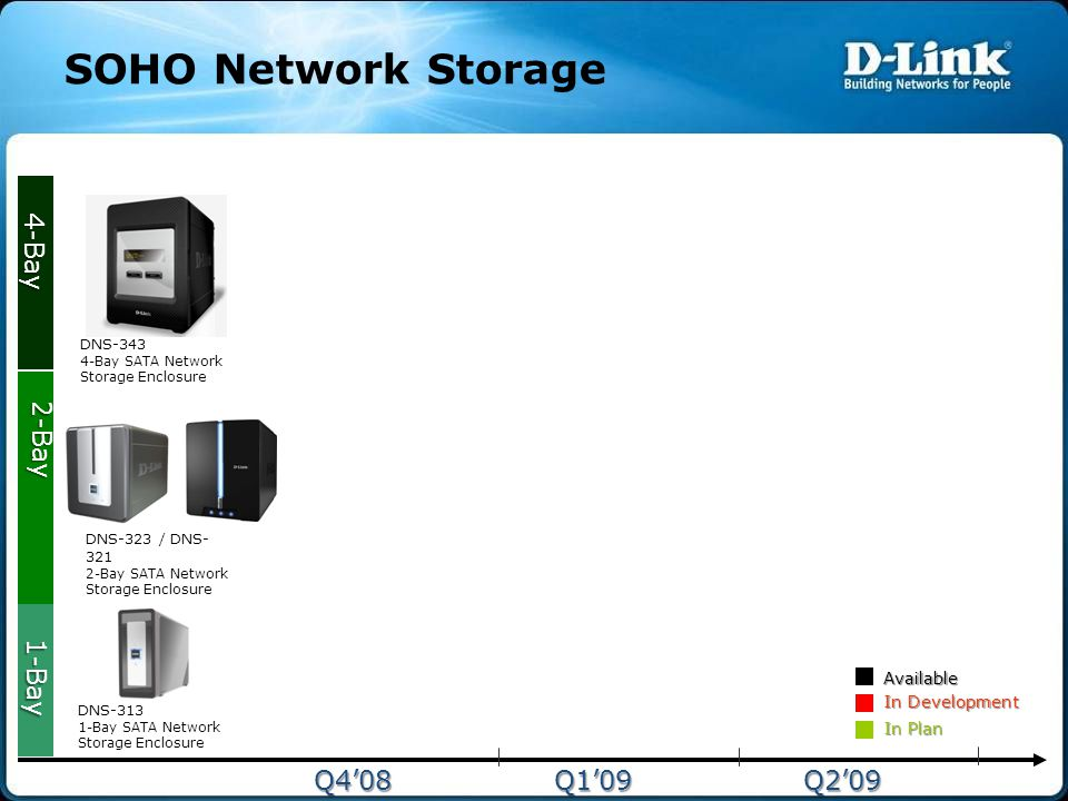 Q4'08Q1'09 4-Bay 2-Bay 1-Bay Available In Development In Plan Q2'09 DNS-323 / DNS- 321 2-Bay SATA Network Storage Enclosure DNS-313 1-Bay SATA Network