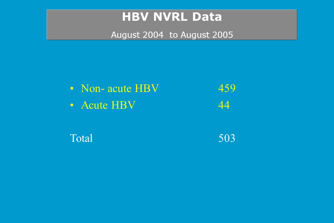 HBV NVRL Data August 2004 to August 2005 Non- acute HBV459 Acute HBV44 Total503
