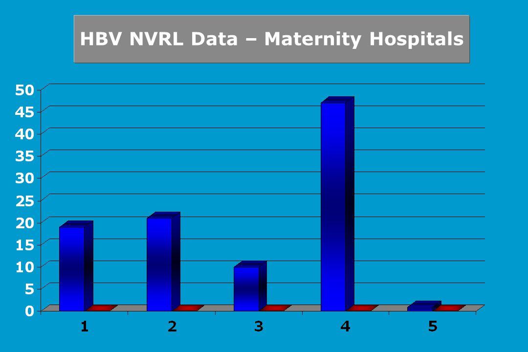 HBV NVRL Data – Maternity Hospitals