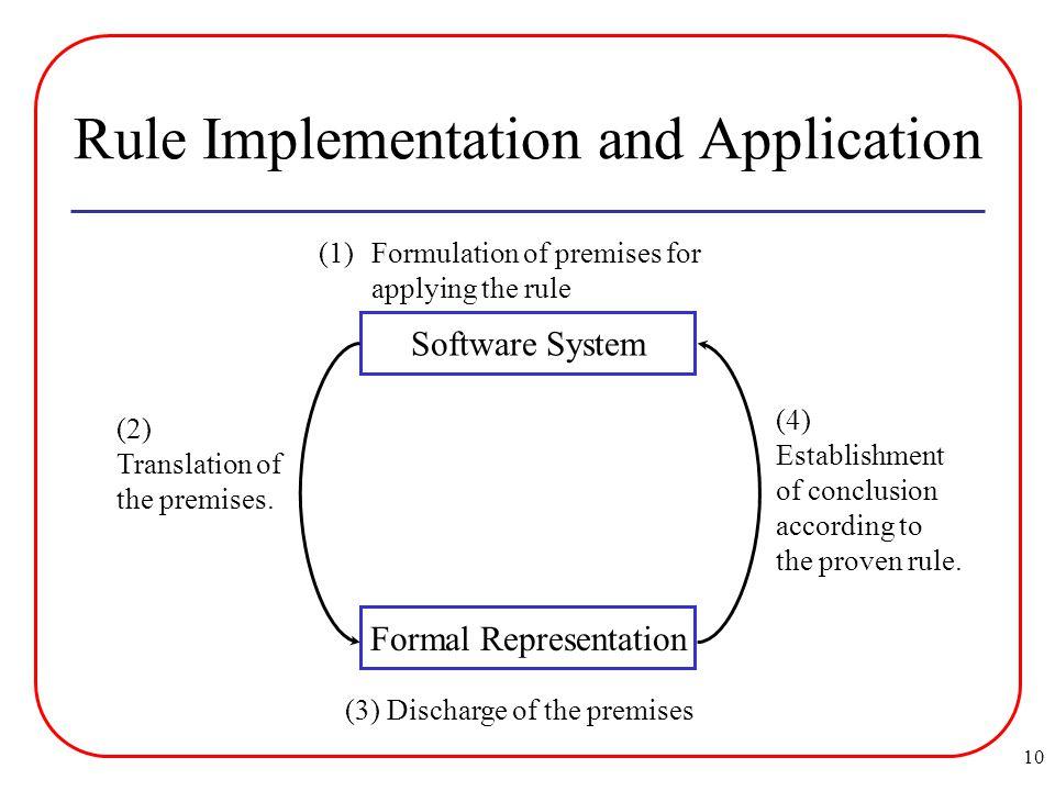 10 Rule Implementation and Application Software System Formal Representation (1)Formulation of premises for applying the rule (2) Translation of the premises.