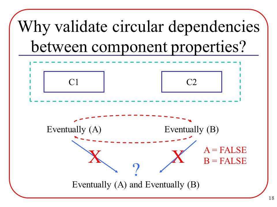 18 Why validate circular dependencies between component properties.