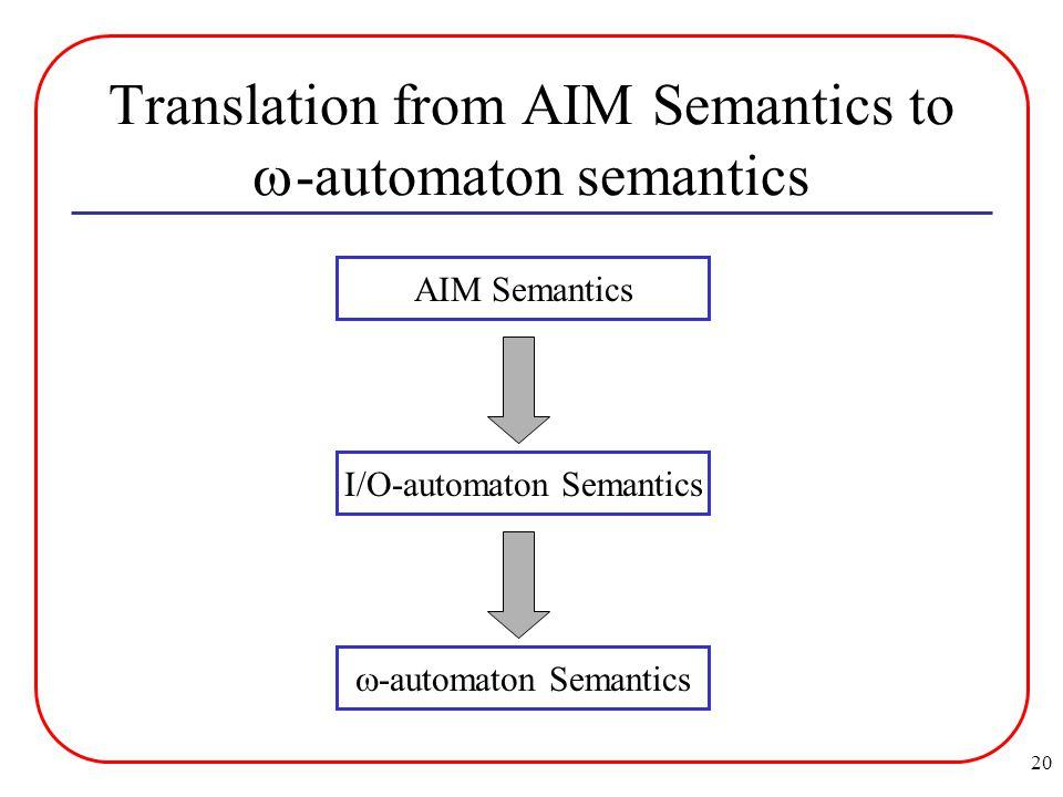 20 Translation from AIM Semantics to  -automaton semantics AIM Semantics  -automaton Semantics I/O-automaton Semantics