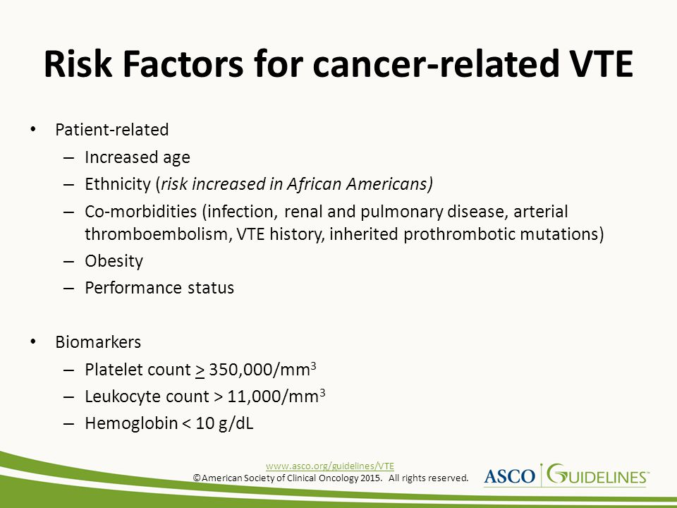Clinical Questions (1)Should hospitalized patients with cancer receive anticoagulation for VTE prophylaxis.
