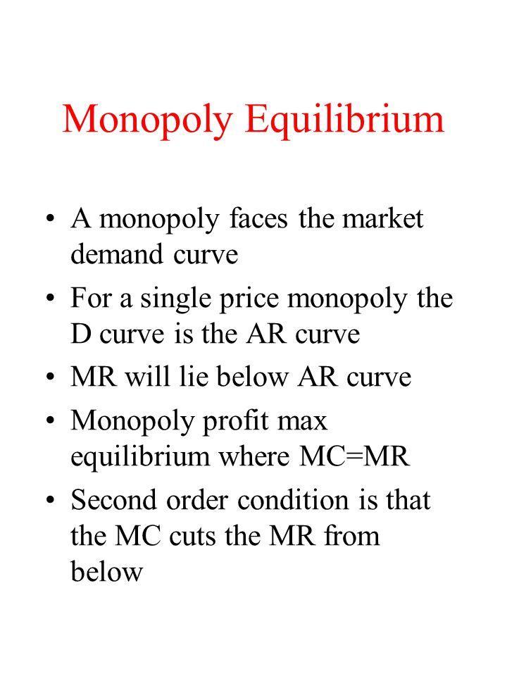 Monopoly Equilibrium MC D=AR MR P Q MC D=AR MR a b P Q Point a is not an equilibrium