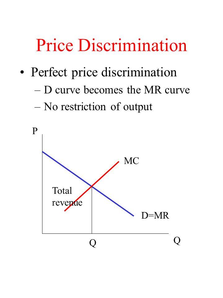 Price Discrimination Market segmentation –Profit max output where the aggregate MR=MC –Allocate output between markets so as to equalize MR MR1+MR2 MC Total Q MR $ Q