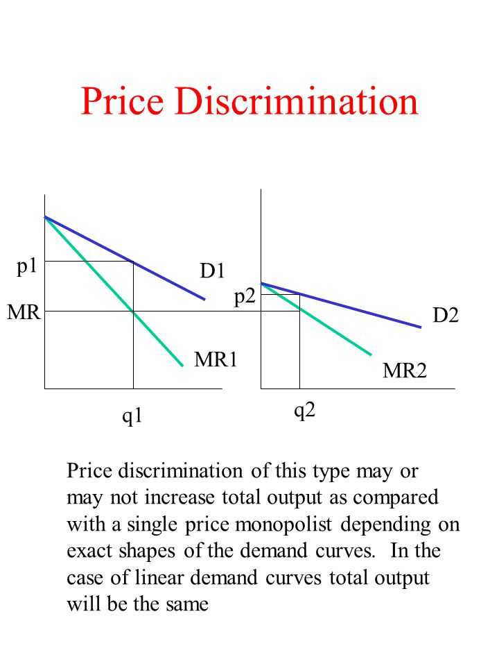 Price Discrimination D1 MR1 D2 MR2 q1 p1 q2 p2 MR Price discrimination of this type may or may not increase total output as compared with a single price monopolist depending on exact shapes of the demand curves.
