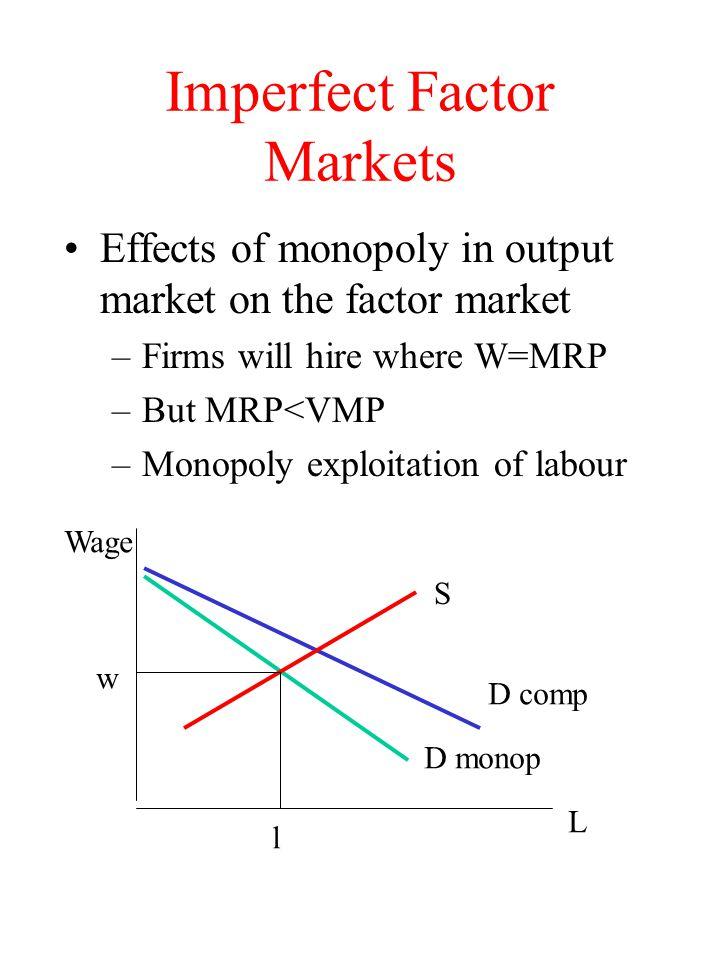 Kinked Demand Curve Model d d D D P Q p q D MR MC' MC P Q P