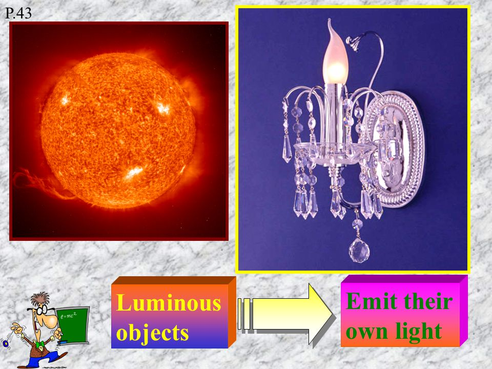 Light ray from the object enter the eye. (Directly or indirectly) Object can be seen Object P.43