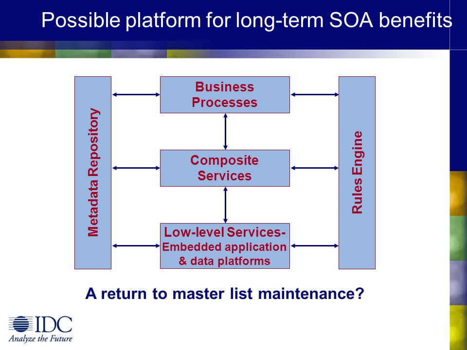 Possible platform for long-term SOA benefits Composite Services Low-level Services- Embedded application & data platforms Business Processes Metadata