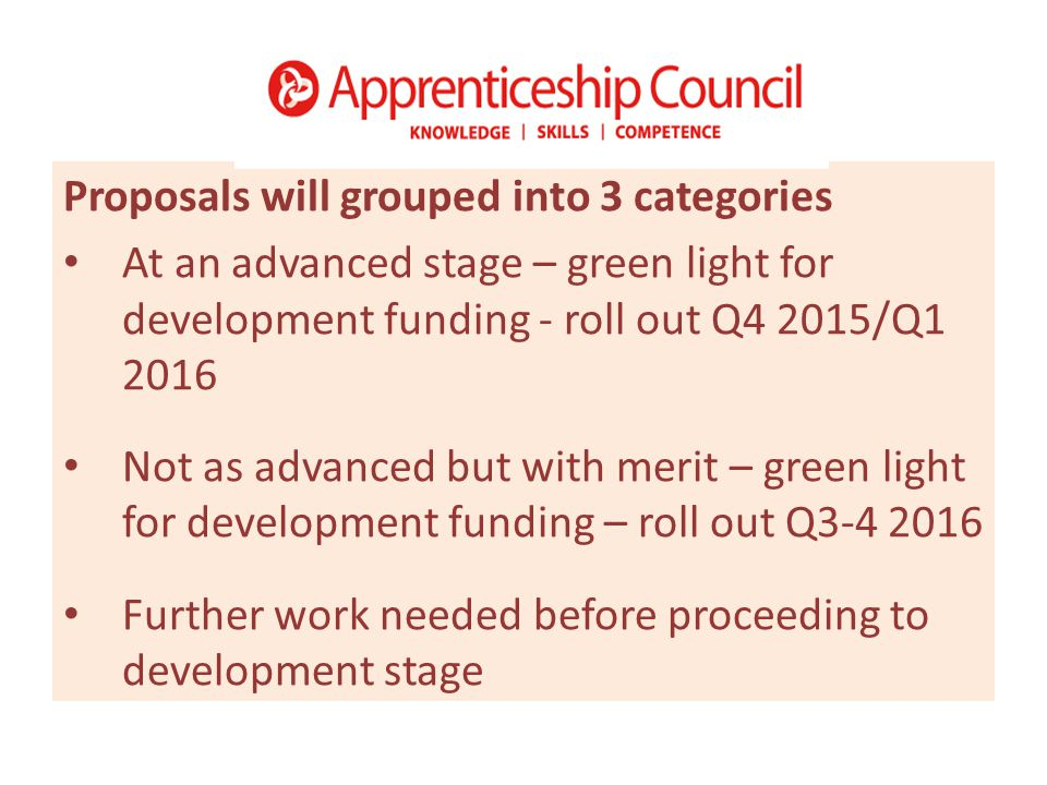 Proposals will grouped into 3 categories At an advanced stage – green light for development funding - roll out Q4 2015/Q1 2016 Not as advanced but with merit – green light for development funding – roll out Q3-4 2016 Further work needed before proceeding to development stage