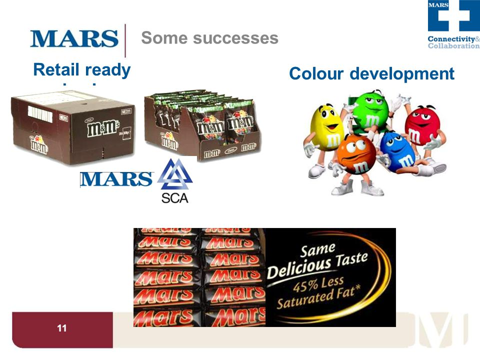 11 Some successes Retail ready packaging Colour development