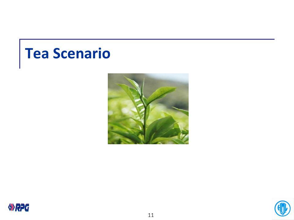 Tea Scenario 11
