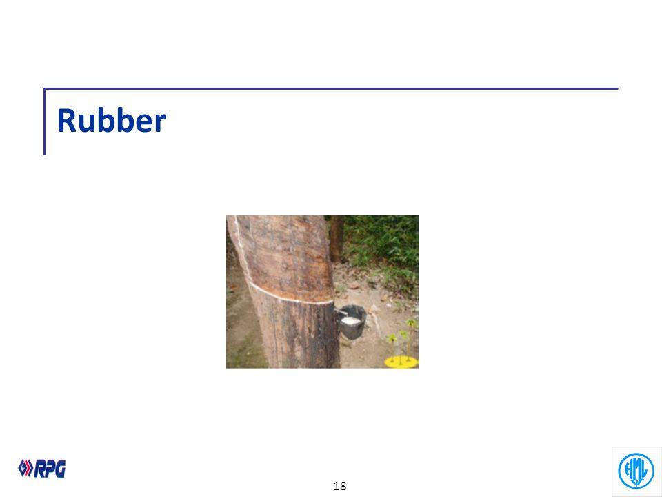 Rubber 18