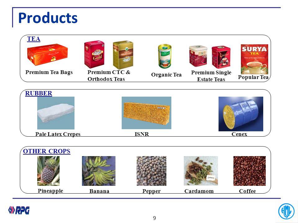 Products RUBBER OTHER CROPS BananaCoffeeCardamom Pale Latex CrepesISNRCenex 9 Pepper Pineapple Premium Tea BagsPremium CTC & Orthodox Teas TEA Organic
