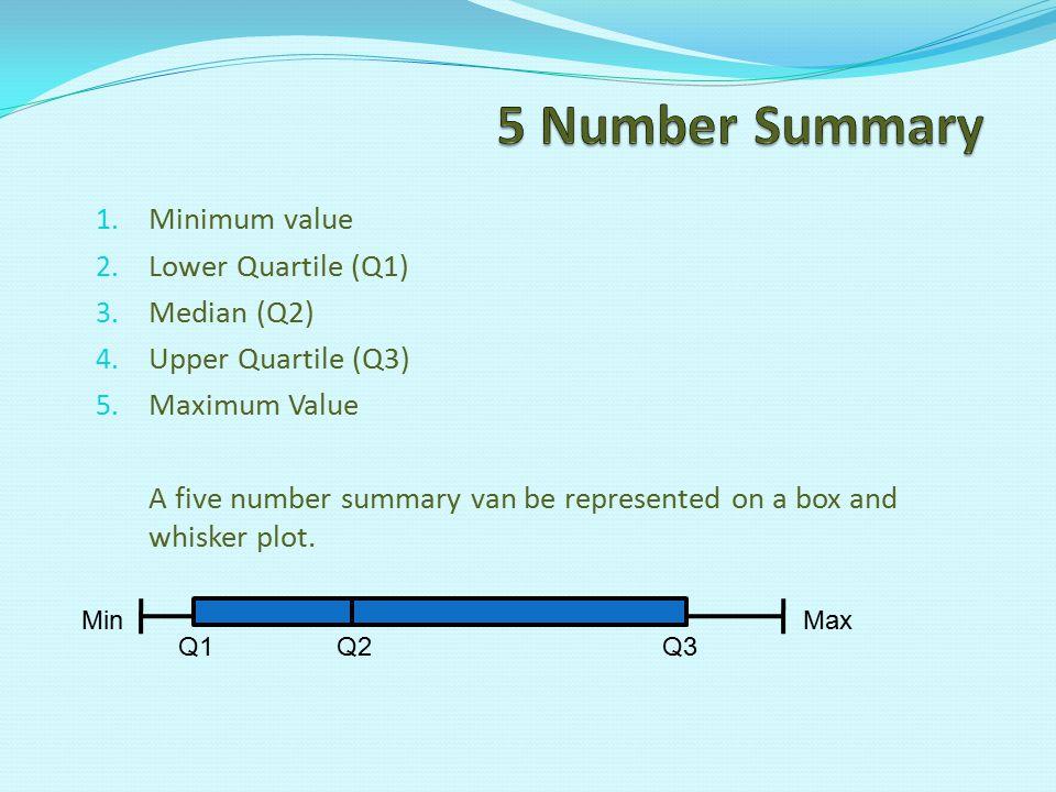 1. Minimum value 2. Lower Quartile (Q1) 3. Median (Q2) 4. Upper Quartile (Q3) 5. Maximum Value A five number summary van be represented on a box and w