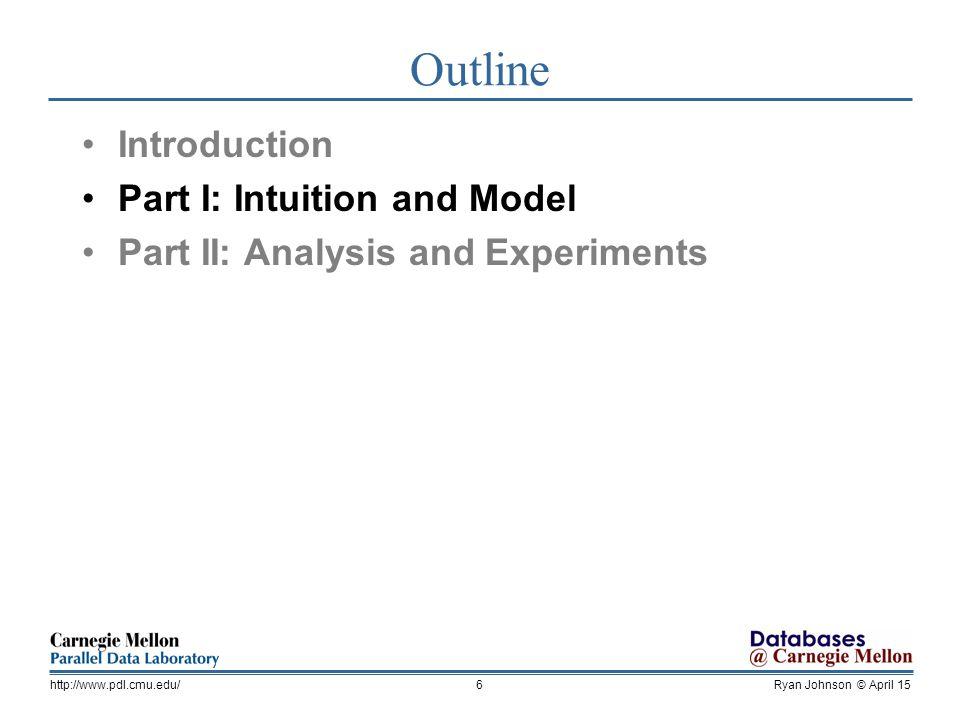 Ryan Johnson © April 15http://www.pdl.cmu.edu/17 Model Validation: TPCH Q4 Behavior varies with both system and workload