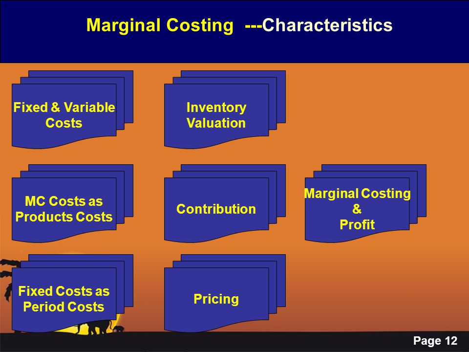 Page 12 Marginal Costing ---Characteristics Fixed & Variable Costs MC Costs as Products Costs Fixed Costs as Period Costs Inventory Valuation Contribu