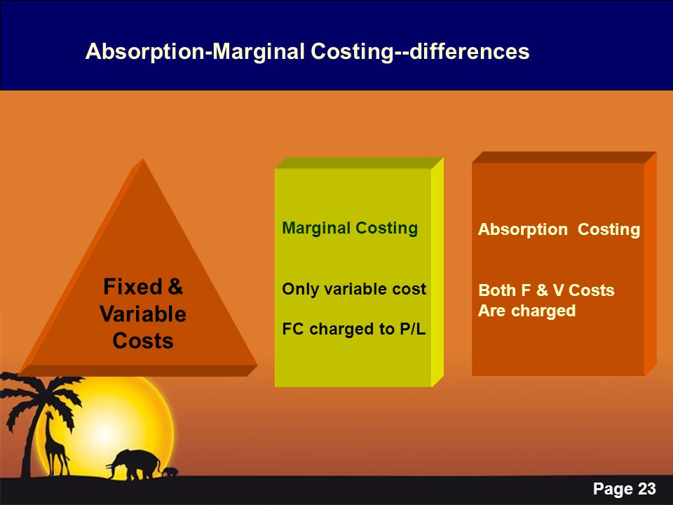 Page 23 Absorption-Marginal Costing--differences Fixed & Variable Costs Marginal Costing Only variable cost FC charged to P/L Absorption Costing Both