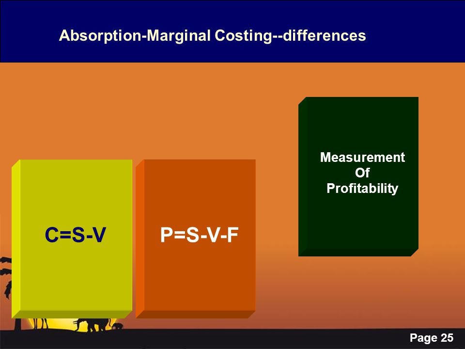 Page 25 Absorption-Marginal Costing--differences Measurement Of Profitability C=S-VP=S-V-F