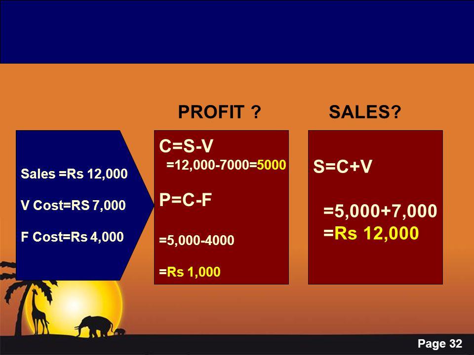 Page 32 Sales =Rs 12,000 V Cost=RS 7,000 F Cost=Rs 4,000 C=S-V =12,000-7000=5000 P=C-F =5,000-4000 =Rs 1,000 PROFIT ? S=C+V =5,000+7,000 =Rs 12,000 SA