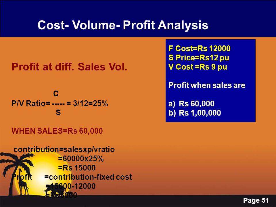 Page 51 Cost- Volume- Profit Analysis Profit at diff. Sales Vol. C P/V Ratio= ----- = 3/12=25% S WHEN SALES=Rs 60,000 contribution=salesxp/vratio =600