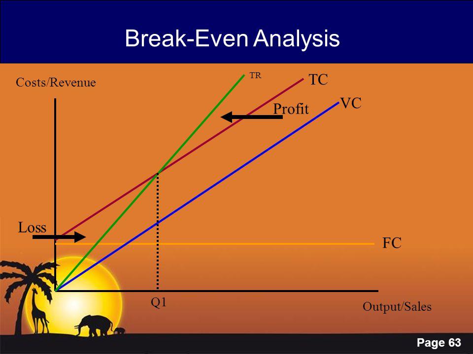 Page 63 Break-Even Analysis Costs/Revenue Output/Sales FC VC TC TR Q1 Loss Profit