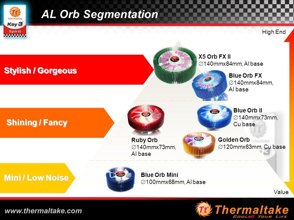 High End Value Blue Orb II  140mmx73mm, Cu base Ruby Orb  140mmx73mm, Al base Golden Orb  120mmx63mm, Cu base X5 Orb FX II  140mmx84mm, Al base AL Orb Segmentation Stylish / Gorgeous Blue Orb Mini  100mmx68mm, Al base Mini / Low Noise Shining / Fancy Blue Orb FX  140mmx84mm, Al base