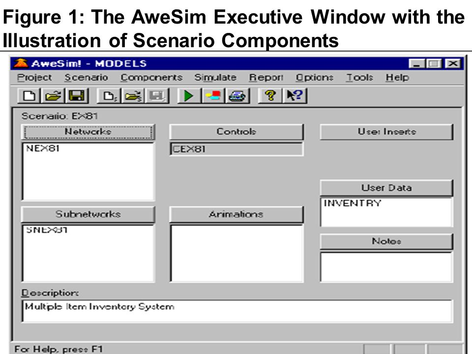 Figure 1: The AweSim Executive Window with the Illustration of Scenario Components