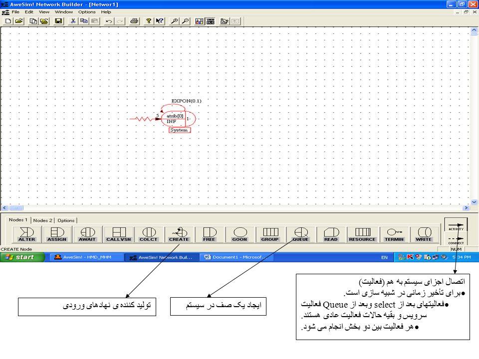 تولید کننده ی نهادهای ورودی ایجاد یک صف در سیستم اتصال اجزای سیستم به هم (فعالیت)  برای تأخیر زمانی در شبیه سازی است.  فعالیتهای بعد از select وبعد