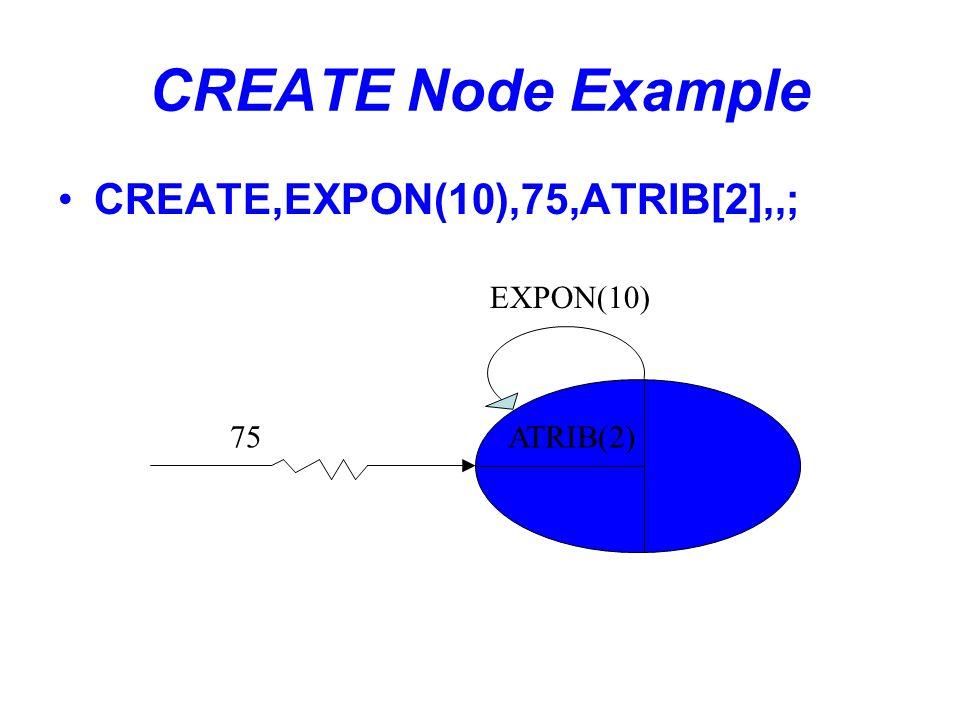 CREATE Node Example CREATE,EXPON(10),75,ATRIB[2],,; 75ATRIB(2) EXPON(10)