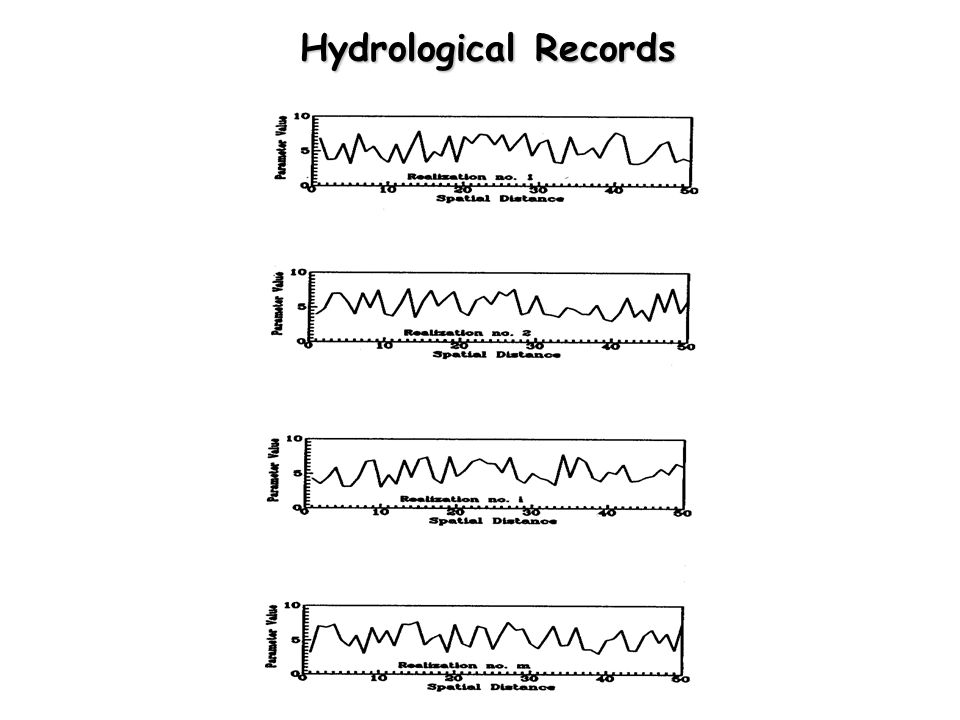 Mode in a Histogram 1.Mode(s) 2.Median 3.Mean
