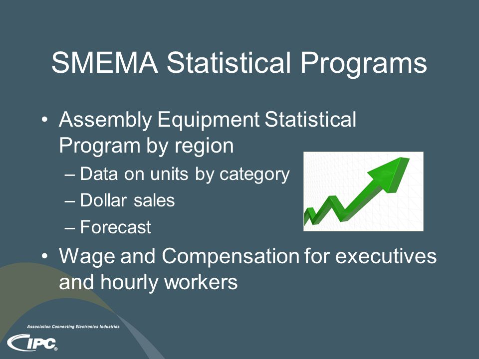 SMEMA Statistical Programs Assembly Equipment Statistical Program by region –Data on units by category –Dollar sales –Forecast Wage and Compensation f