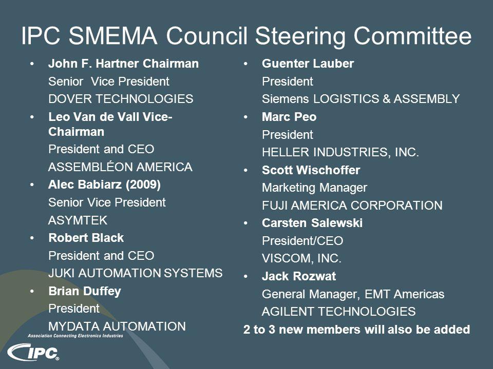 IPC SMEMA Council Steering Committee John F. Hartner Chairman Senior Vice President DOVER TECHNOLOGIES Leo Van de Vall Vice- Chairman President and CE
