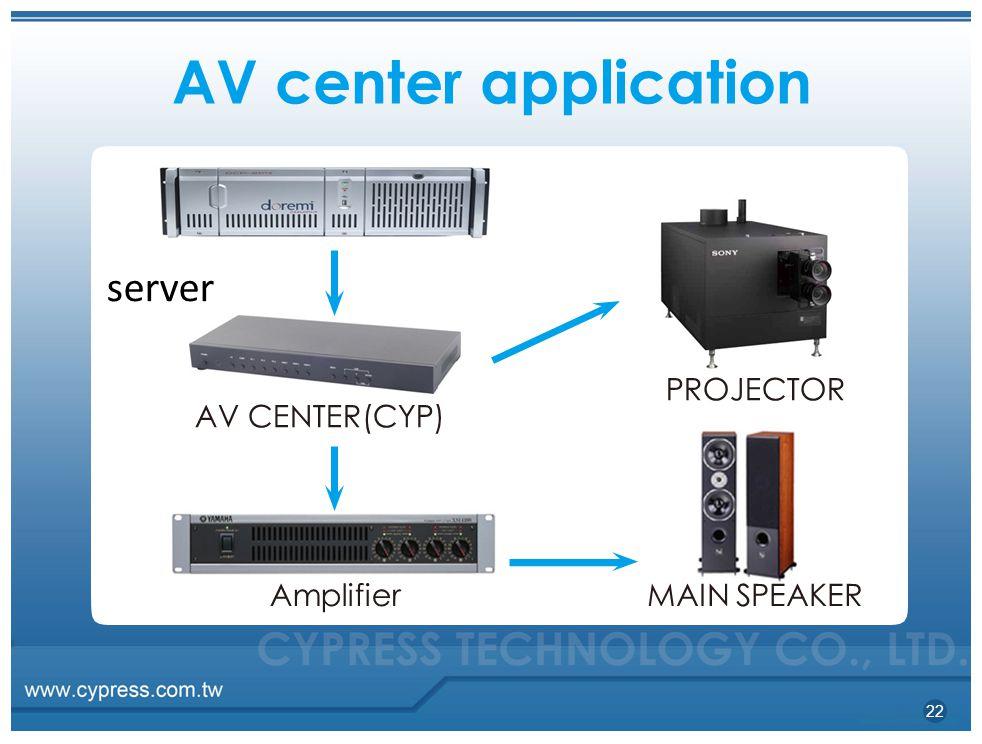 AV center application PROJECTOR AV CENTER(CYP) MAIN SPEAKERAmplifier 22 server