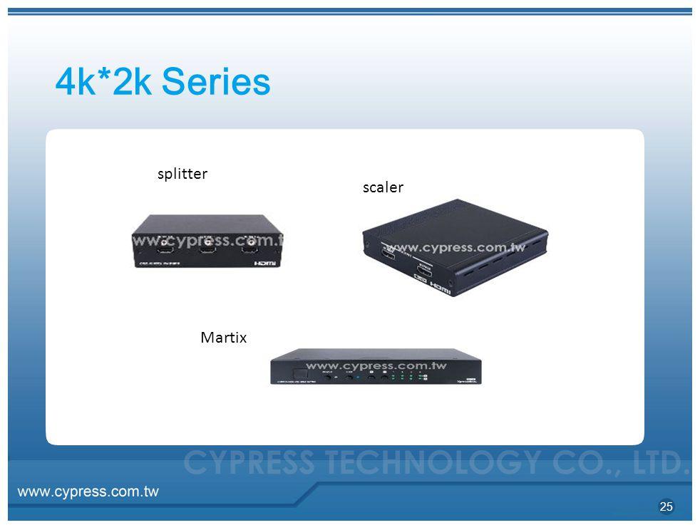 25 4k*2k Series splitter scaler Martix